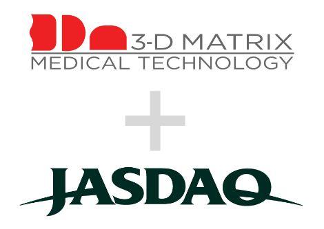 3dMatrix Company History